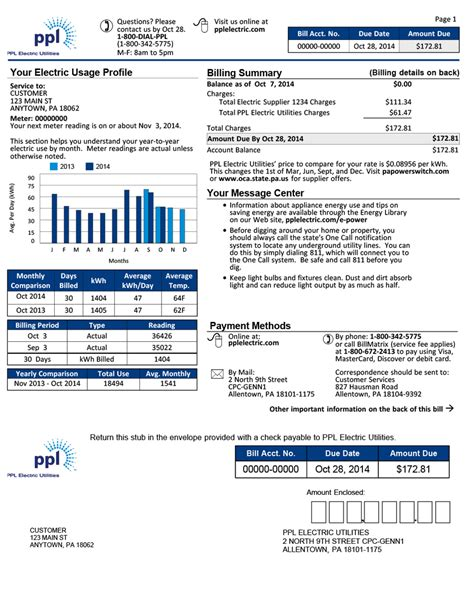 utility bill template understanding your electric bill
