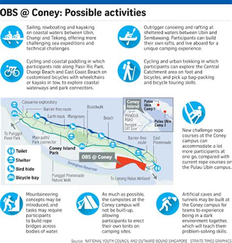 F134 Set Cony G8 if only singaporeans stopped to think obs coney outward bound singapore set to be rugged new