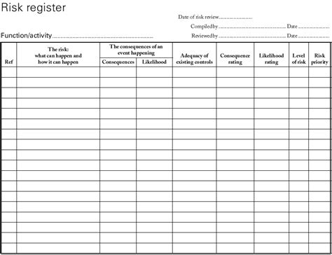 risk assessment register template risk register template
