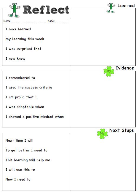 Growth Mindset On Pinterest Learning Bulletin Board Display And Teaching Growth Mindset Template