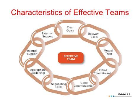best 25 team leader quotes ideas on pinterest leadership skills