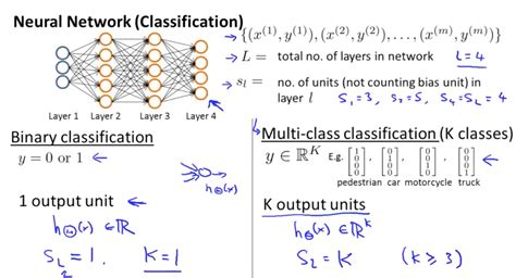 neural networks and learning neural networks and learning learning explained to your machine learning books neural networks learning machine learning