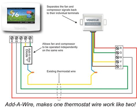 thermostat wiring diagram for central air wiring wiring