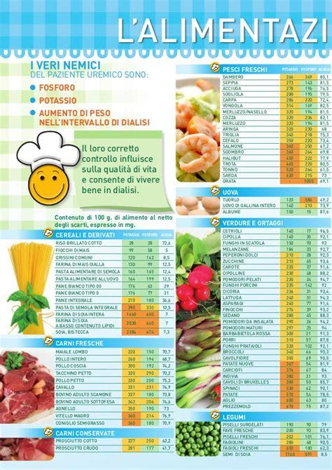 alimentazione dialisi tabella alimenti per dialisi
