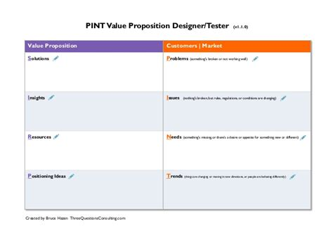 Pint Template Pour Business Model Personnel Pint Template