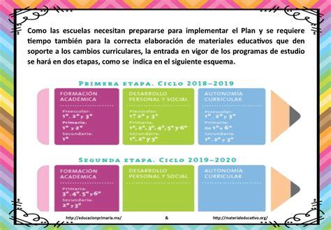 Modelo Curricular Planes Y Programas De La Educacion Basica En Temporalidad Plan Y Los Programas De Estudio Para Su Implementaci 243 N Material Educativo