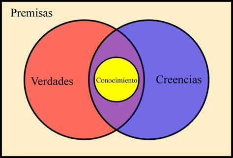 imagenes html definicion andres eduardo garcia revisando epistemologia y la