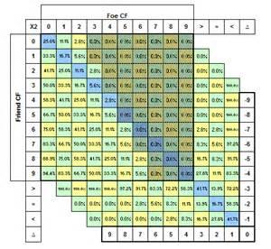 Roll Dice Probability » Home Design 2017