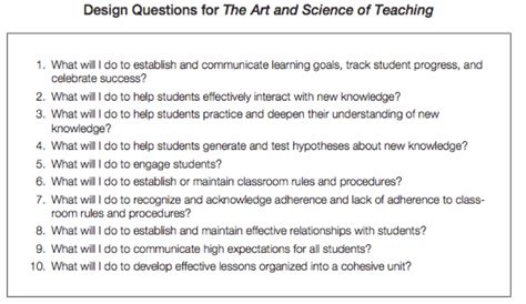 Design Questions | clarence csd administrative plc wiki licensed for non