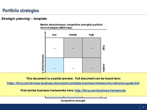 Complete Business Frameworks Toolkit Strategy Marketing Operation Portfolio Strategic Plan Template