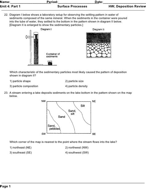 which diagram represents deposition deposition review