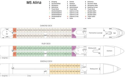 How To Draft A Floor Plan ms alina scylla ag basel swiss
