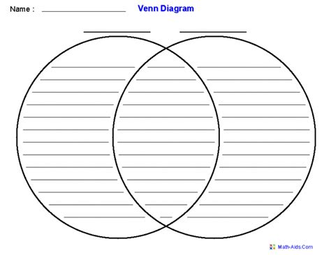 venn diagram maker venn diagram dakota studies