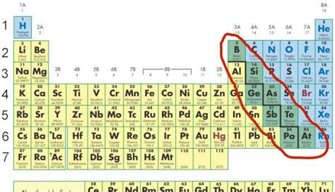 Metalloids Are Located Where On The Periodic Table by Metalloids On The Periodic Table Search Results