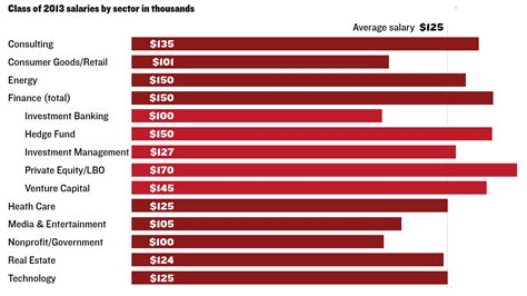 Stanford Mba Top Employers by Employment Careers You Oughta Essential Guide To
