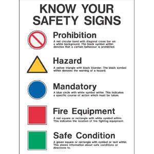 what color are warning signs your safety signs and colours ss1 archer safety signs