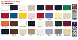 fusion paint colors wjt sign supply