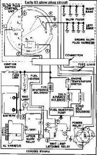 1983 wiring schematic thedieselgarage