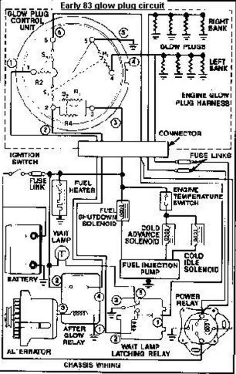 1983 wiring schematic - TheDieselGarage.com