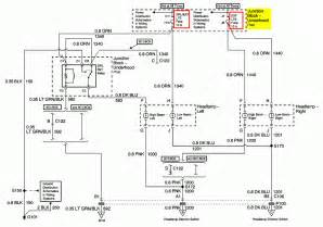 wiring diagram for 2002 impala 2002 chevy impala wiring diagram radio wiring diagrams
