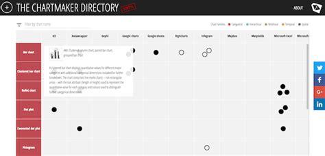 data chart maker new project the chartmaker directory visualising data