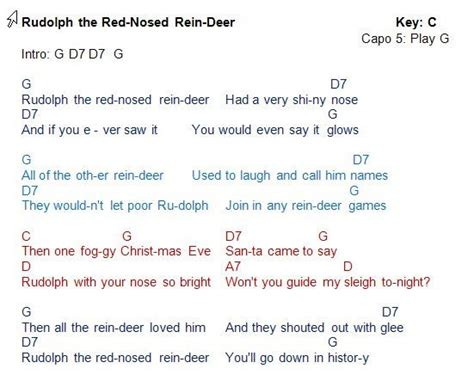 Rudolph The Nosed Reindeer Lyrics Like A Light Bulb by Nosed Reindeer Guitar Tips And Rudolph Nosed