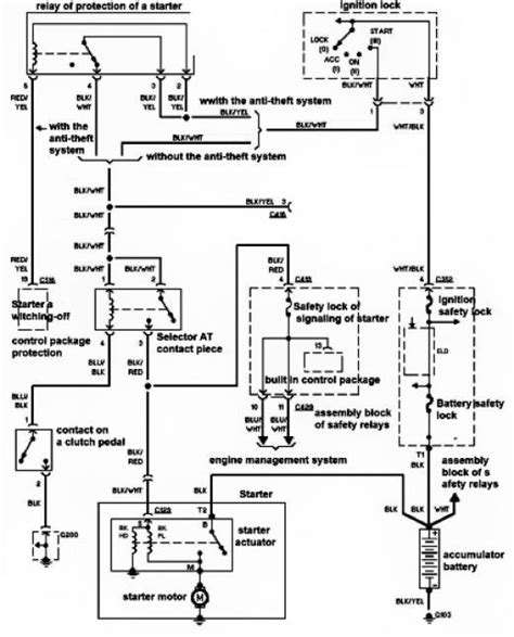 2010 honda civic fuse box diagram wiring diagram and