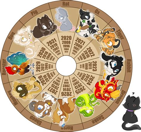 new year 2003 animal printable zodiac mummyshymz