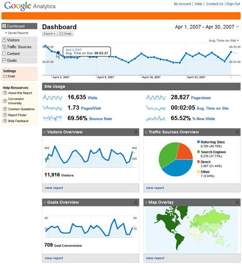 most googled how to how to get the most out of google analytics adventure