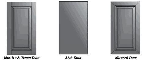 Cabinet Door Terminology Make Kitchen Cabinet Doors Best Modern Furniture Design Kitchen Kabinet