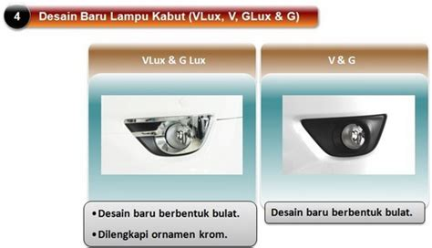 Ring Fog L Mobil Toyota Grand Innova 2012 toyota all type new harga spec toyota new kijang inova 2012