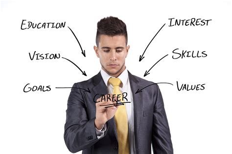 will your coaching experience be wonderful or hateful how to create a career plan career success for accountants