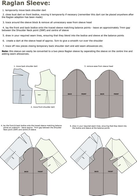 pattern making of sleeves introduction to pattern cutting raglan sleeve pattern
