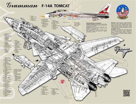 f 22 diagram f 22 engine diagram b 1 bomber diagram wiring diagram odicis