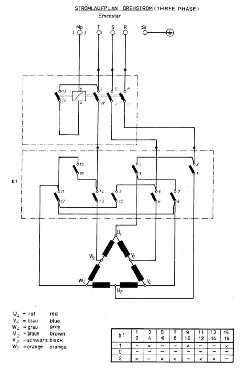220 volt motor wiring diagram 230 volt outlet diagram