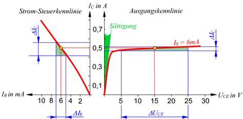 bipolar transistor grundschaltungen bipolar transistor basisstrom 28 images elektrische eigenschaften bipolartransistoren