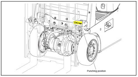 toyota forklift model number location wiring automotive