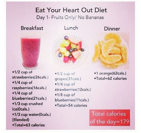 Fruit Weight Loss Detox by Eat Your Out Diet Workouts Weight