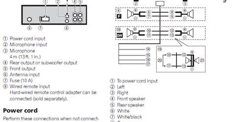 pioneer deh 1600 wiring deh free printable wiring