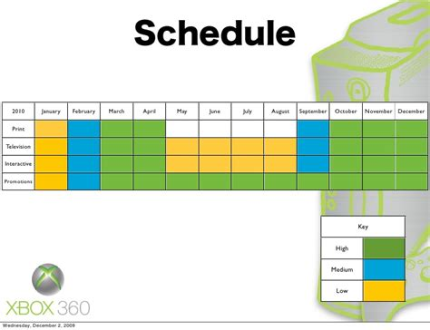 Umsl Mba Schedule by Xbox Imc Plan