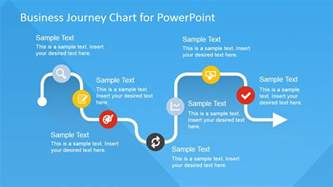 customer journey powerpoint template flat business journey chart powerpoint template slidemodel