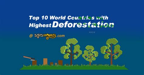 10 places where it pros are in high demand it careers countries with highest deforestation shilpa20mary medium