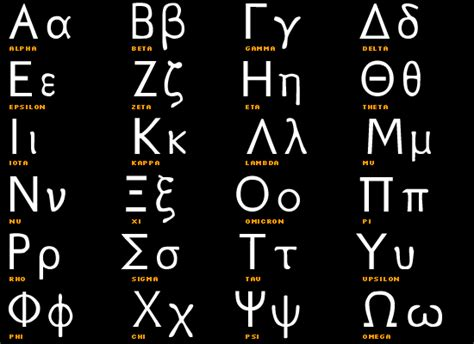 greek alphabet tattoo meaning greek fraternity letter tattoos what do they mean
