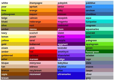 list of colors color names chart color names codes wheel theory