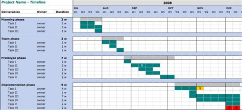 google doc timeline template best business template
