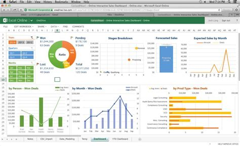 design for manufacturing xls dashboard no excel em 3 minutos curso dashboards no excel