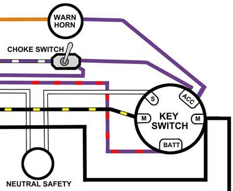 1971 evinrude 50 hp wiring diagram wiring diagram man things outboard motors motor parts