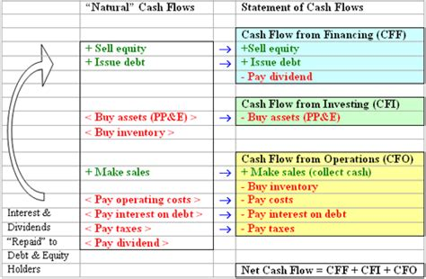 features of a cash flow waterfall in project finance corality
