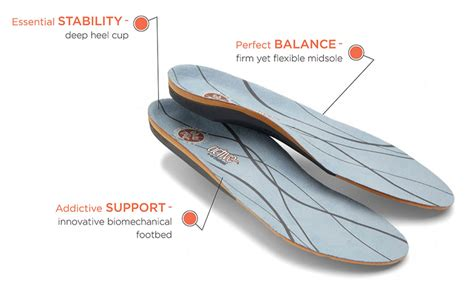 a guide to the best orthotic inserts for you vionic shoes