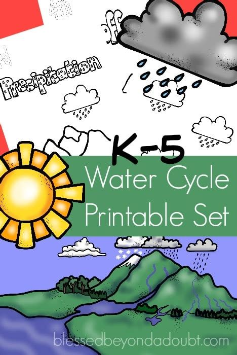Water Cycle Book Printable